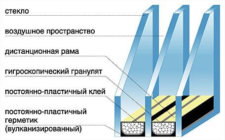 Шумоизоляция 2109 цена ваз заводская